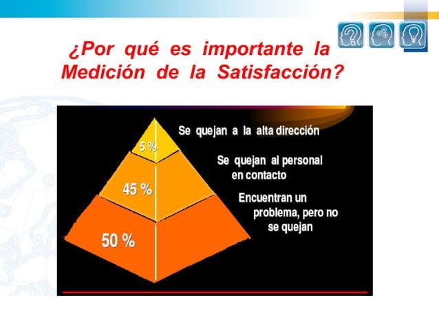 ¿Por qué es importante laMedición de la Satisfacción?