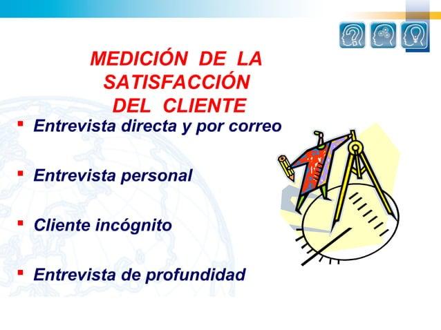 MEDICIÓN DE LA          SATISFACCIÓN           DEL CLIENTE Entrevista directa y por correo Entrevista personal Cliente ...