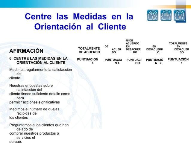 Centre las Medidas en la           Orientación al Cliente                                                                 ...