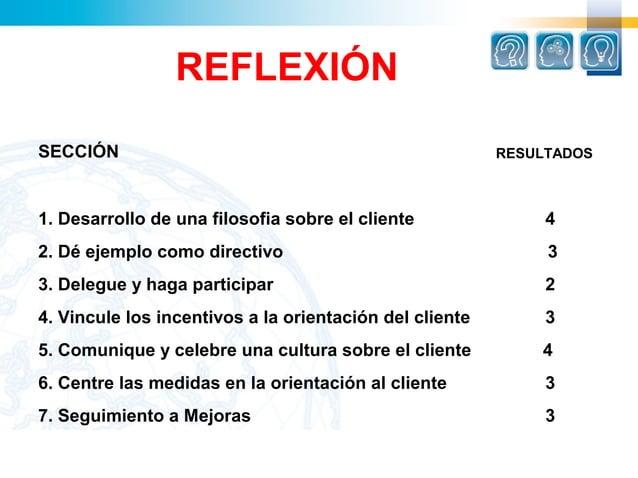 REFLEXIÓNSECCIÓN                                                  RESULTADOS1. Desarrollo de una filosofia sobre el clien...