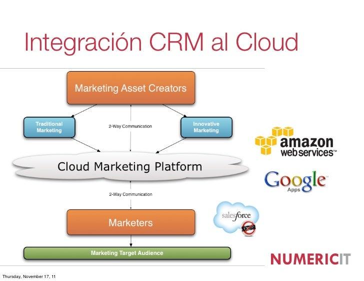 Integración CRM al Cloud                              NUMERICITThursday, November 17, 11