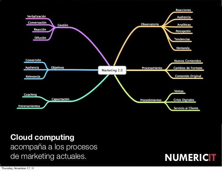 Cloud computing      acompaña a los procesos      de marketing actuales.    NUMERICITThursday, November 17, 11