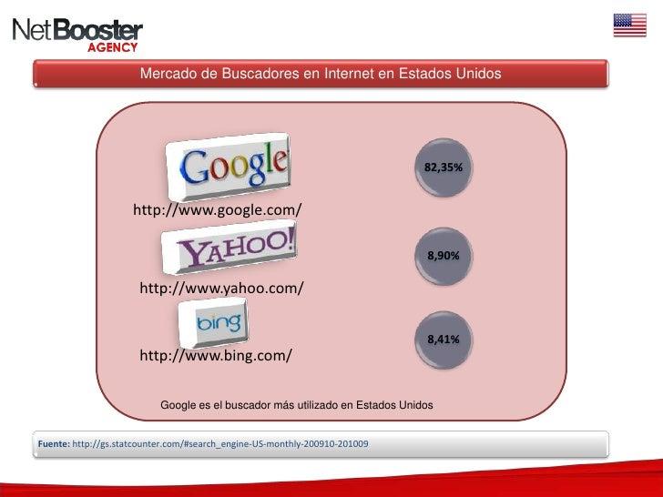 Mercado de buscadores en el Mundo - Netbooster Spain