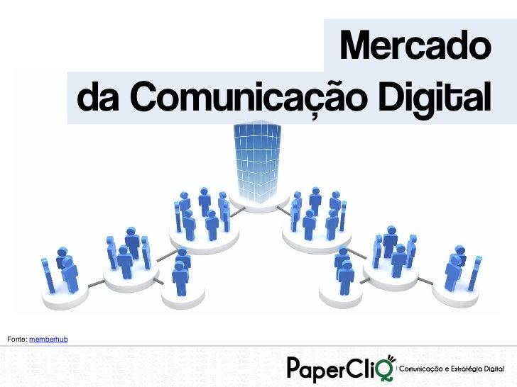 Mercado                   da Comunicação DigitalFonte: memberhub