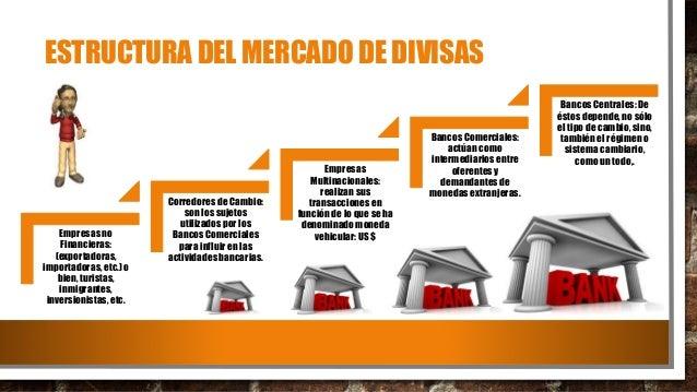 Tradeview   Opere con Forex, Divisas, Oro, Plata