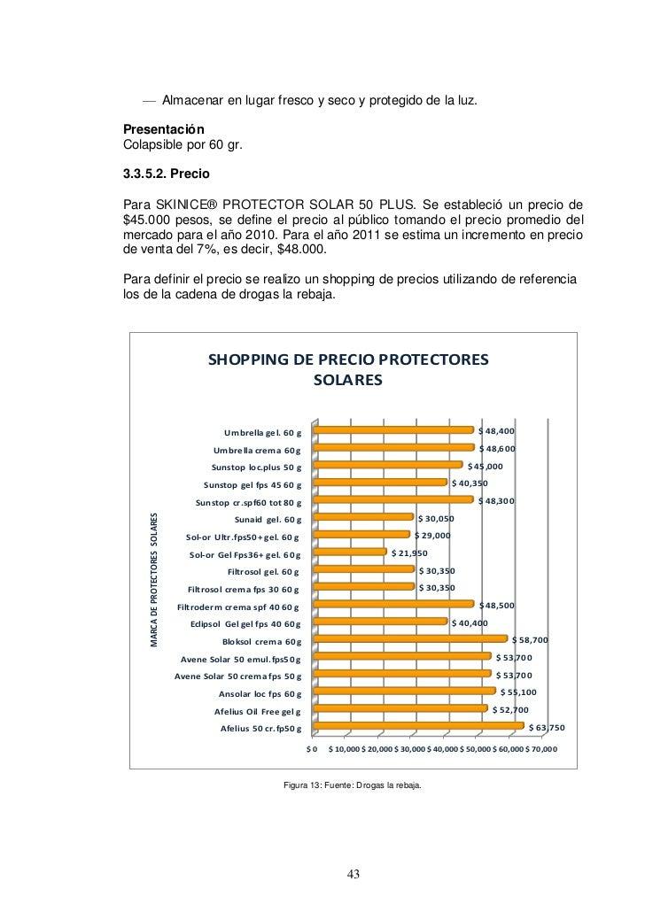 Mercado protector solar