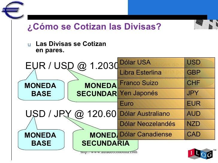 20000 euros para invertir en forex