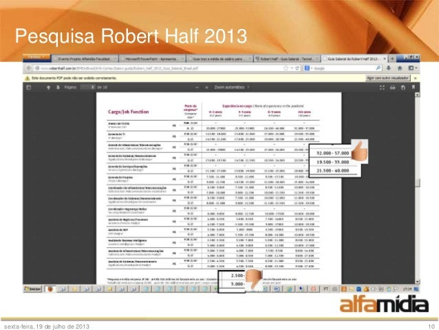 robert half salary guide 2009 pdf