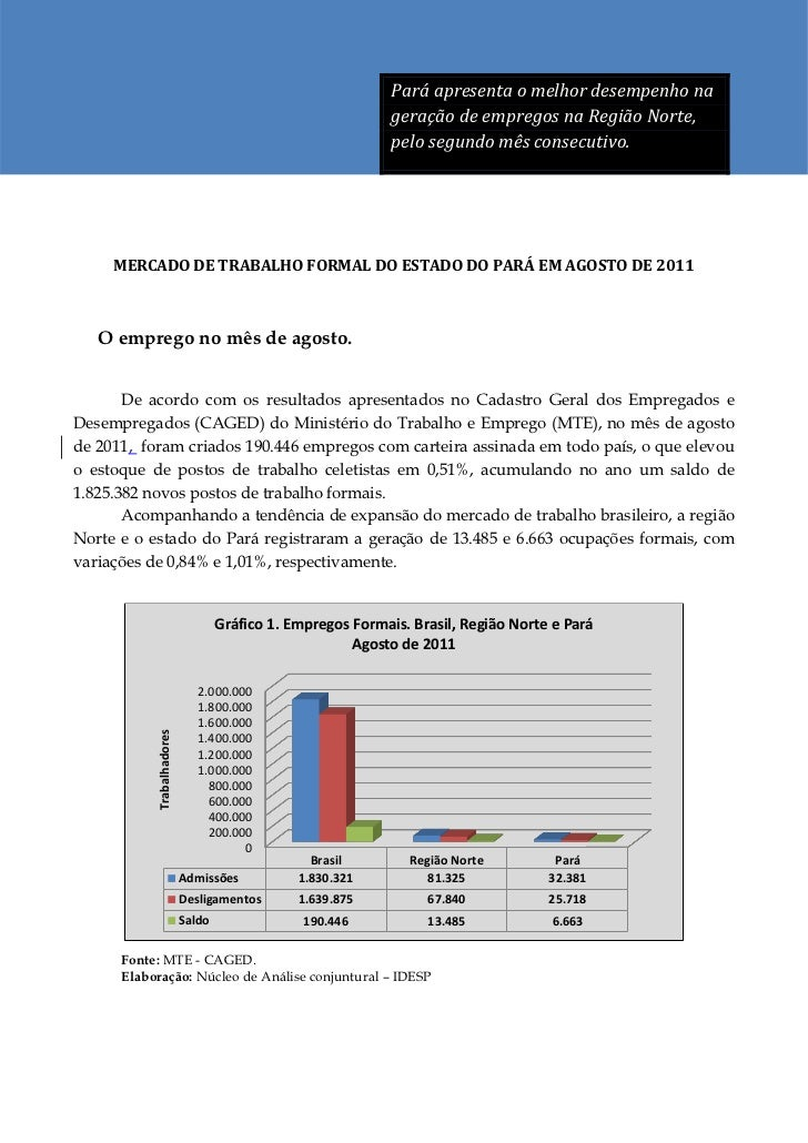 Pará apresenta o melhor desempenho na                                                             geração de empregos na R...
