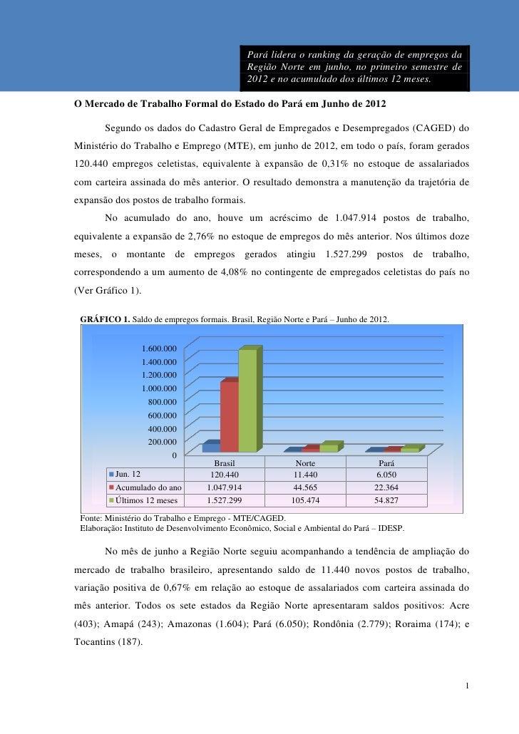 Pará lidera o ranking da geração de empregos da                                              Região Norte em junho, no pri...