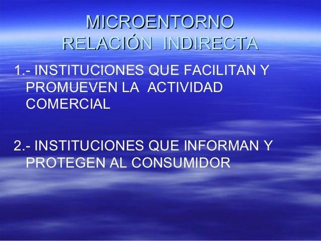 MMIICCRROOEENNTTOORRNNOO  RREELLAACCIIÓÓNN IINNDDIIRREECCTTAA  1.- INSTITUCIONES QUE FACILITAN Y  PROMUEVEN LA ACTIVIDAD  ...