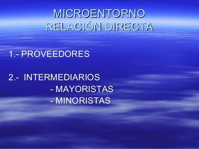 MMIICCRROOEENNTTOORRNNOO  RREELLAACCIIÓÓNN DDIIRREECCTTAA  1.- PROVEEDORES  2.- INTERMEDIARIOS  - MAYORISTAS  - MINORISTAS