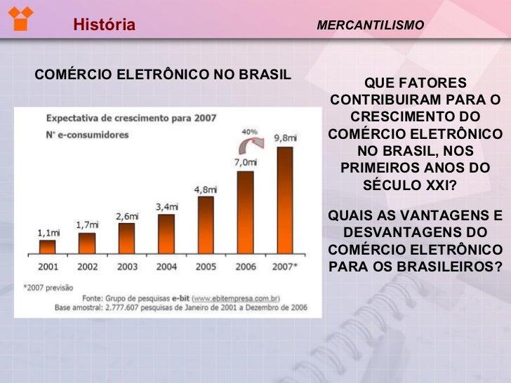 História  MERCANTILISMO COMÉRCIO ELETRÔNICO NO BRASIL QUE FATORES CONTRIBUIRAM PARA O CRESCIMENTO DO COMÉRCIO ELETRÔNICO N...