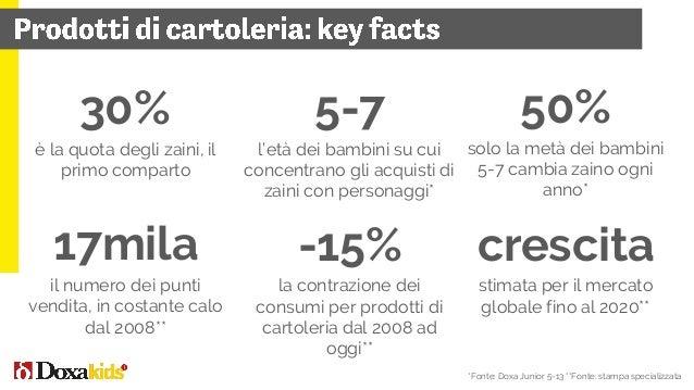 2.346 il numero delle property disponibili in Italia +40% vs 2006 1.010 il numero delle aziende licenziatarie tutte le cat...