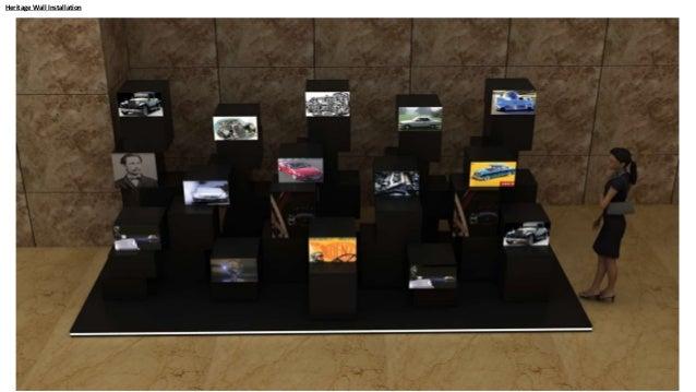 Mercedes Benz Product Launch Event Set