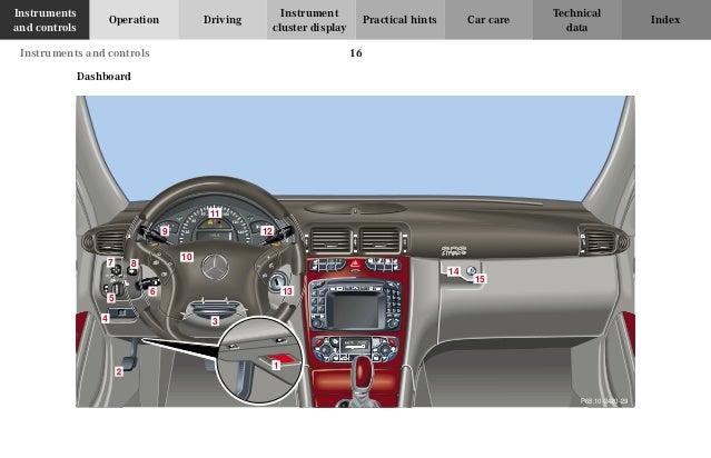 Mercedes benz repair manual 2002 c320 array mercedes c240 c320 2001 owners manual rh slideshare net fandeluxe Choice Image