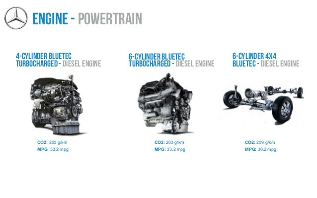 3 Engines To Choose From; 19.