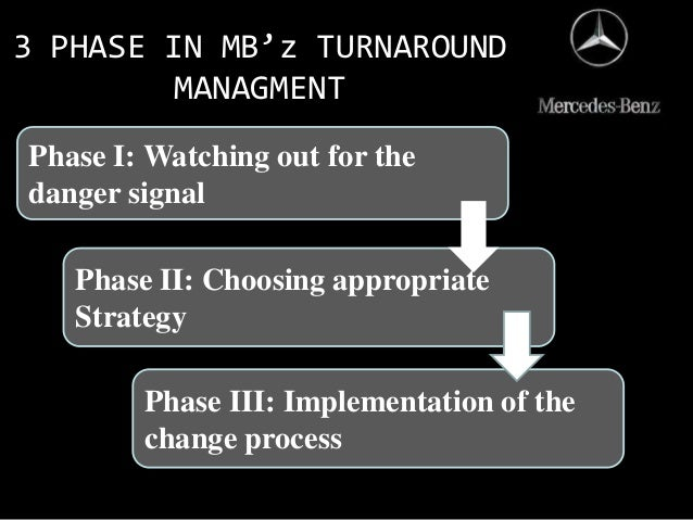 systems and operations management mercedes benz Mercedes-benz is a division of its parent company,daimler ag  individual  operations could include organizing the parts to make new cars & the final tune  for a new  mercedes motors implemented management information system ( mis.