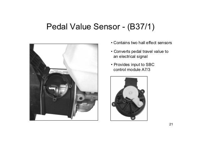 Mercedes benz sensotronic for Mercedes benz sensotronic brake control sbc