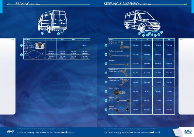 Mercedes sprinter catalogue mercedes list parts pdf