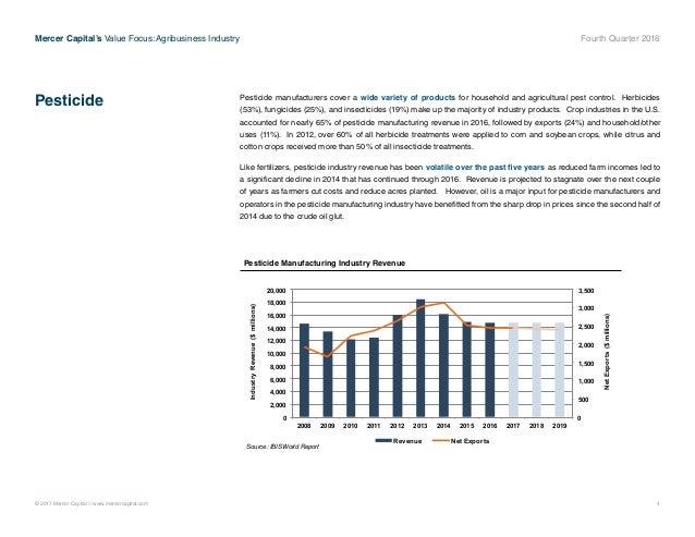 Mercer Capital s Value Focus Agribusiness