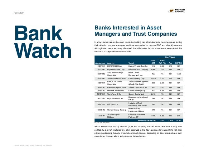 © 2014 Mercer Capital // Data provided by SNL Financial 1 Bank Watch April 2014 Banks Interested in Asset Managers and Tru...