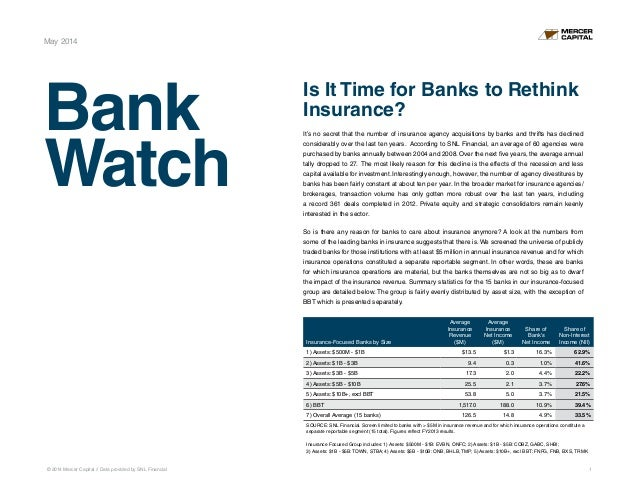 © 2014 Mercer Capital // Data provided by SNL Financial 1 Bank Watch May 2014 Is It Time for Banks to Rethink Insurance? I...
