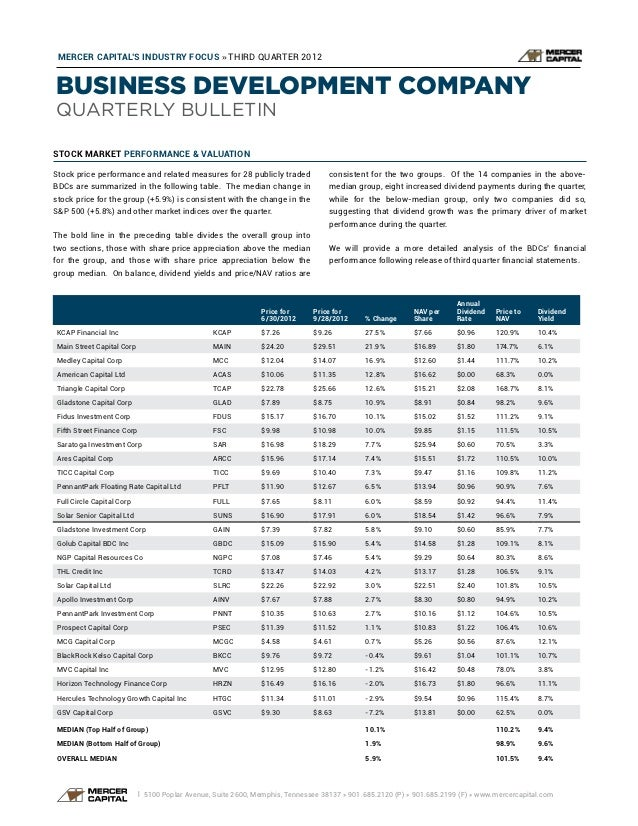 MERCER CAPITAL'S INDUSTRY FOCUS » THIRD QUARTER 2012BUSINESS DEVELOPMENT COMPANYQUARTERLY BULLETINSTOCK MARKET PERFORMANCE...
