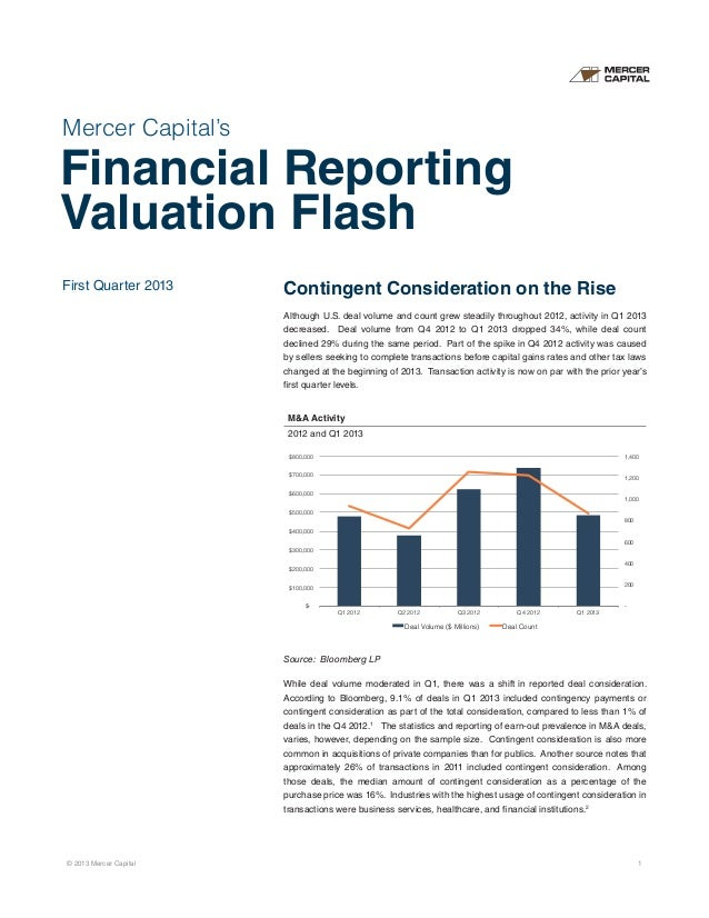 Mercer Capital'sFirst Quarter 2013 Contingent Consideration on the RiseAlthough U.S. deal volume and count grew steadily t...