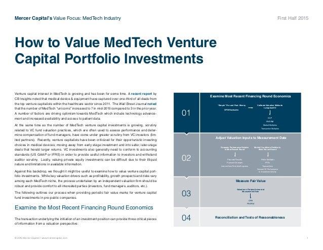 Mercer Capital's Value Focus: Medical Technology   Mid-Year 2015