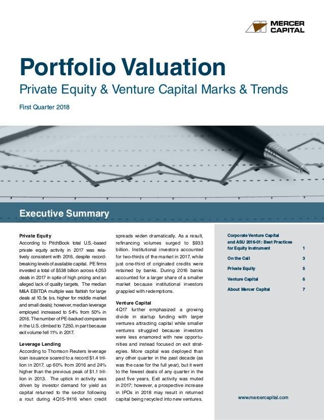 Portfolio Valuation Private Equity & Venture Capital Marks & Trends Executive Summary www.mercercapital.com Corporate Vent...