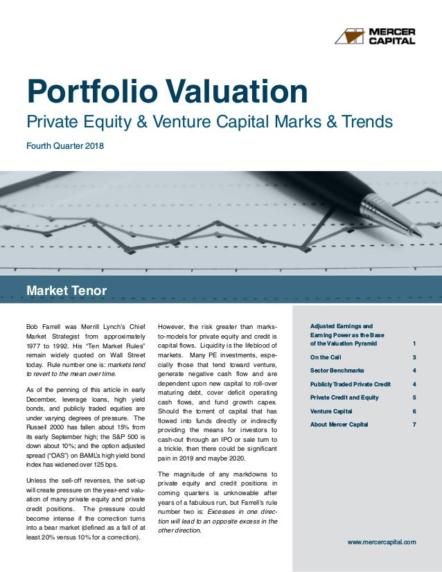 Portfolio Valuation Private Equity & Venture Capital Marks & Trends Market Tenor www.mercercapital.com Adjusted Earnings a...