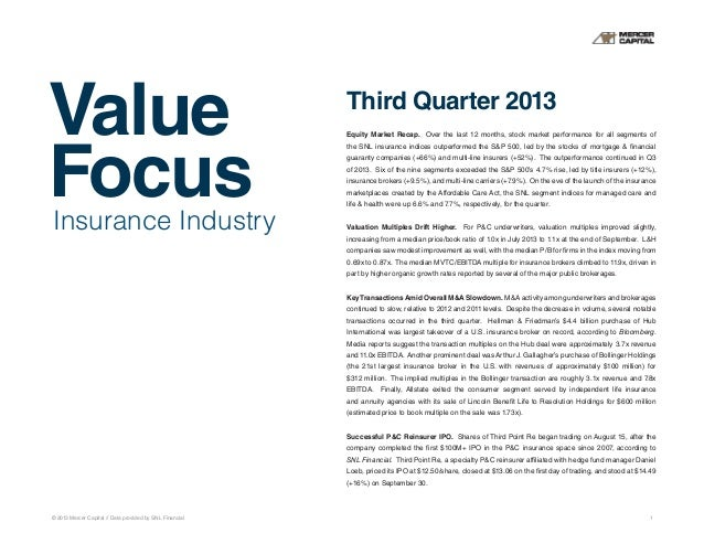 Value Focus © 2013 Mercer Capital // Data provided by SNL Financial 1 Insurance Industry Third Quarter 2013 Equity Market ...
