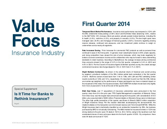 Value Focus © 2014 Mercer Capital // www.mercercapital.com // Data provided by SNL Financial 1 Insurance Industry First Qu...