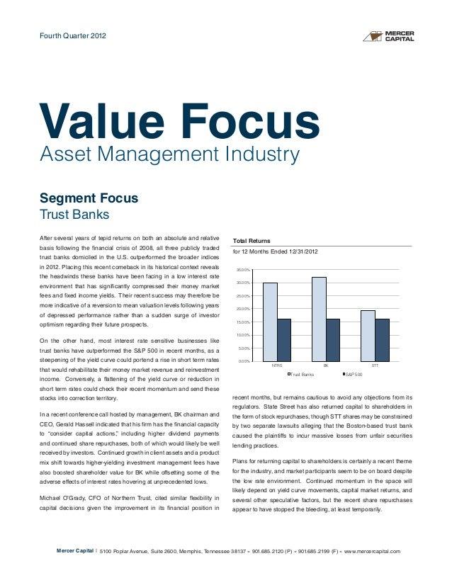 Fourth Quarter 2012Value FocusAsset Management IndustrySegment FocusTrust BanksAfter several years of tepid returns on bot...