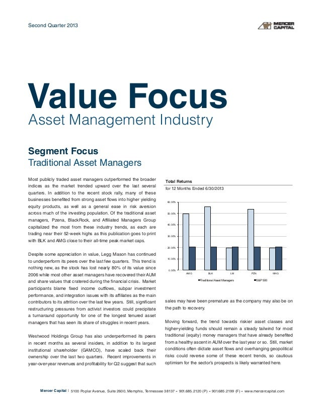 Asset Management Industry Segment Focus Traditional Asset Managers Most publicly traded asset managers outperformed the br...