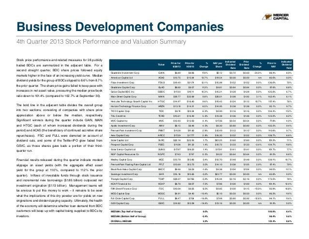 Business Development Companies 4th Quarter 2013 Stock Performance and Valuation Summary Stock price performance and relate...