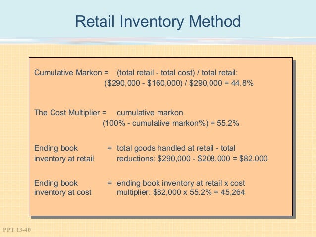 Merchandise planning book inventory at cost and retail 40 fandeluxe Images