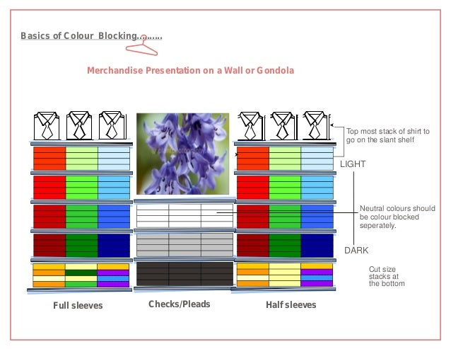 Basics of Colour Blocking..........                Merchandise Presentation on a Wall or Gondola                          ...