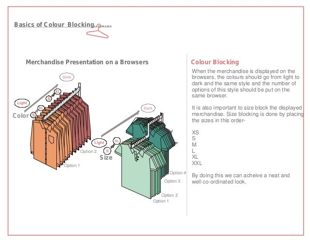 Basics of Colour Blocking..........    Merchandise Presentation on a Browsers                       Colour Blocking       ...