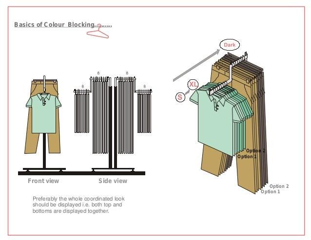 Basics of Colour Blocking..........                                                 Option 2                              ...