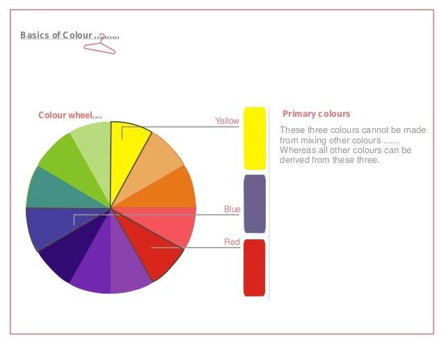 Basics of Colour ..........    Colour wheel....                   Primary colours                              Yellow     ...