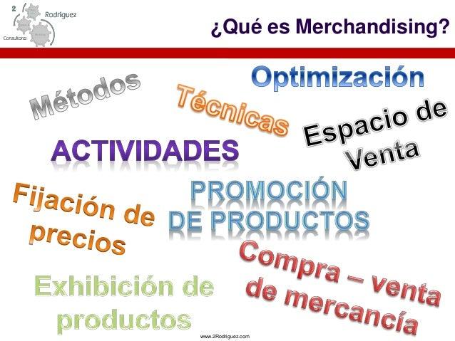 ABC del  Merchandising  Slide 3