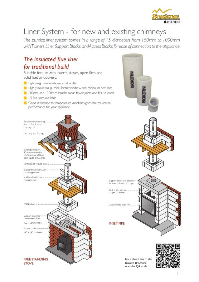 Choosing The Right Flue For Your Appliance