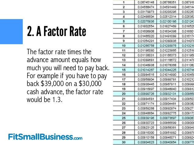 Factor Rates For Cash Advance