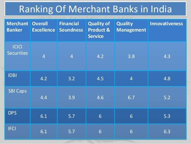 Merchant Banking Business