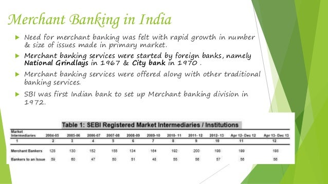 Merchant Banking in India  Need for merchant banking was felt with rapid growth in number & size of issues made in primar...