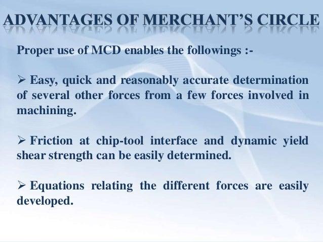 Merchants circle 13 some limitations of use of mcd are merchants circle diagram ccuart Choice Image