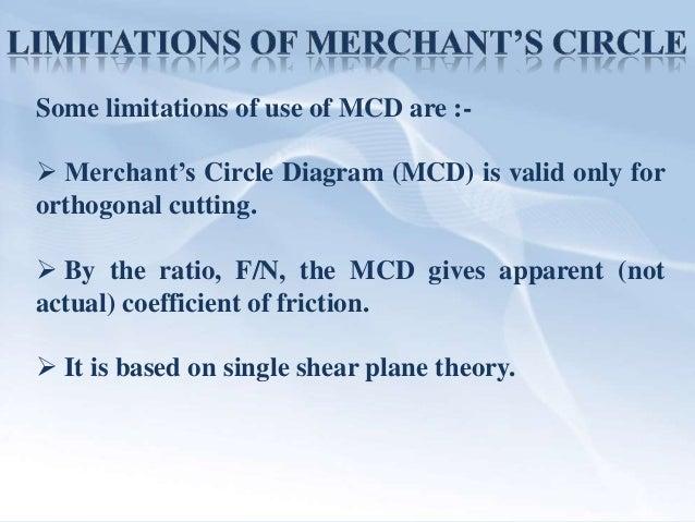 Merchants circle 14 ccuart Images