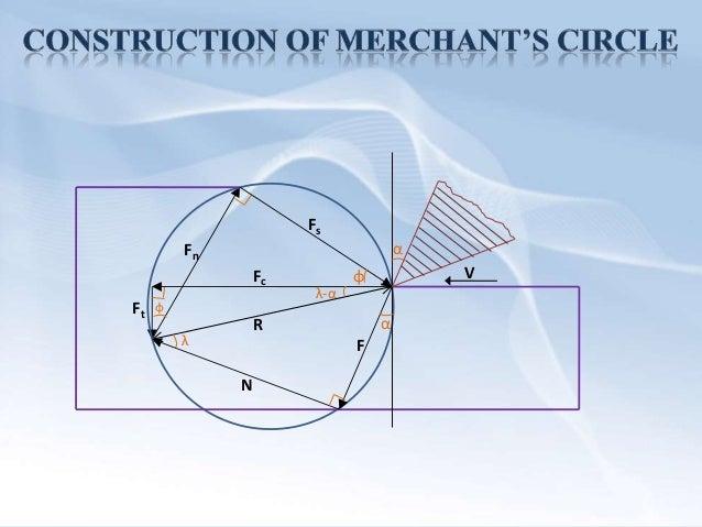 Merchants circle 7 ccuart Images